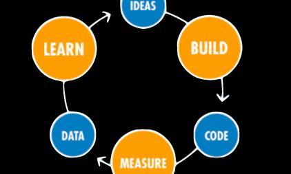 LEAN principai ir įrankiai veiklos sąnaudoms mažinti ir lankstumui gerinti